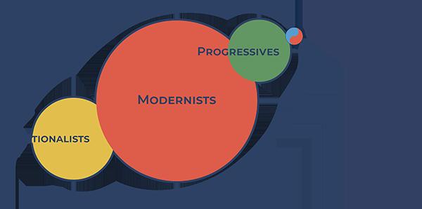post-progressive-circle-clear