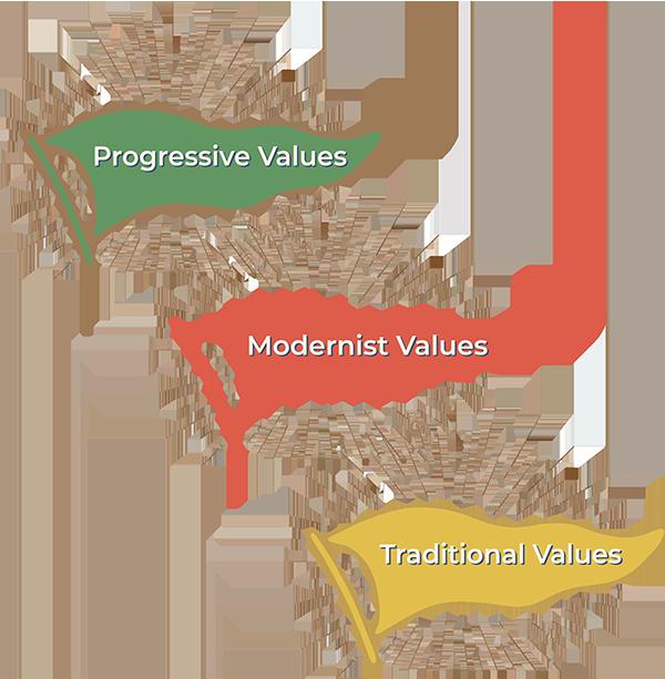 three-values